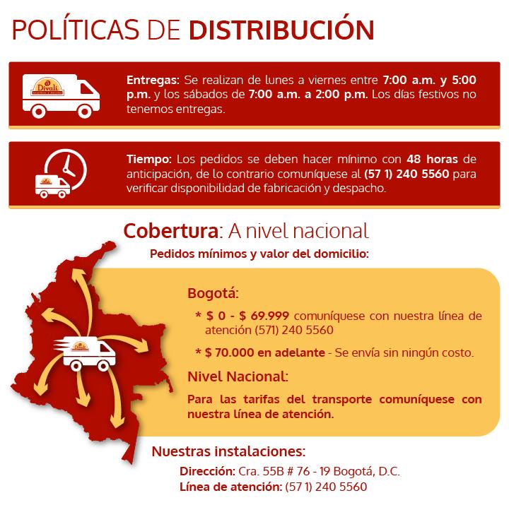 políticas de distribución